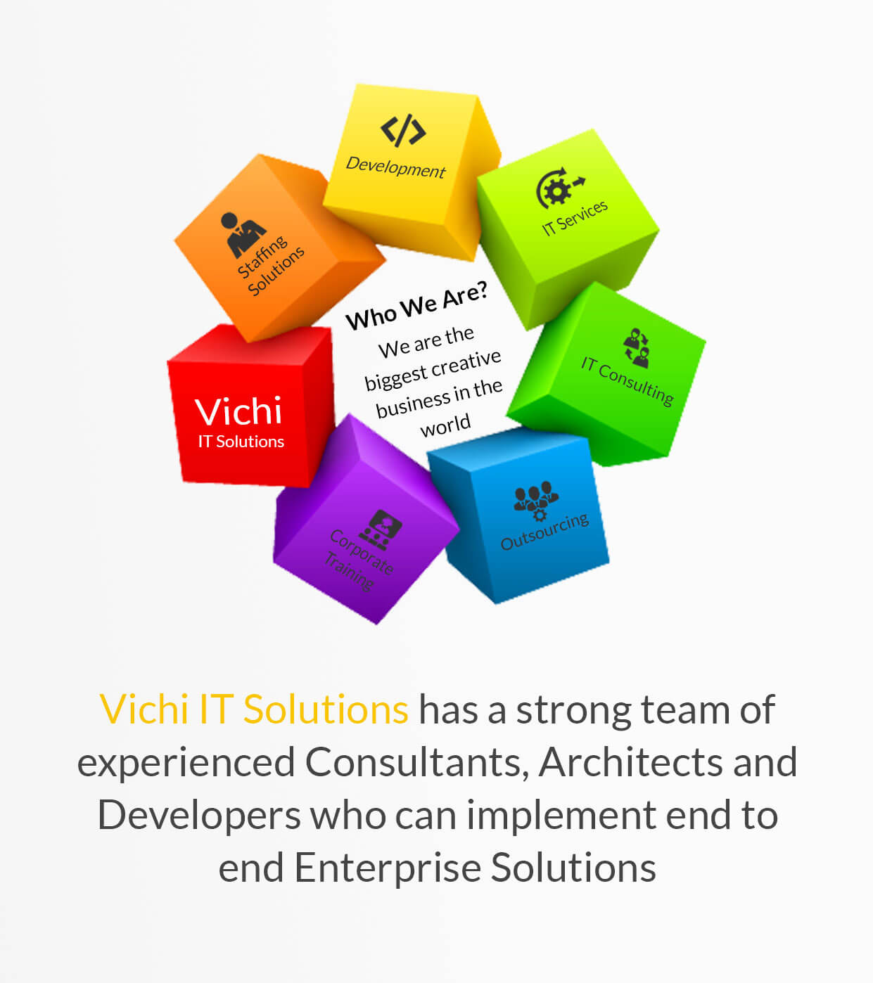 Vichi it solutions services malvernweather Images
